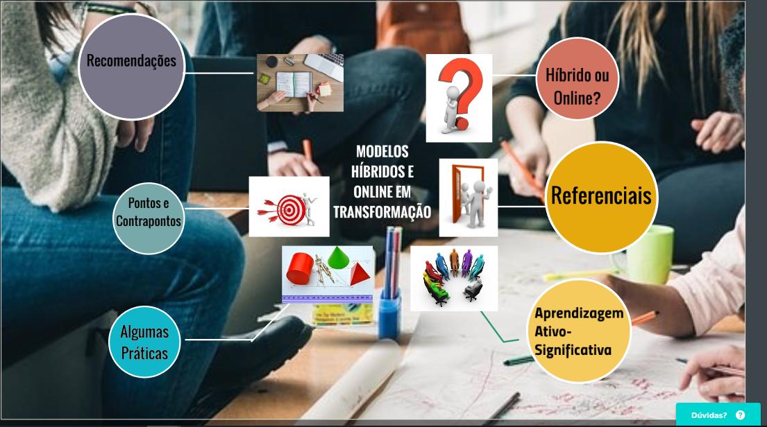 Modelos híbrido e online em transformação: considerações de um debate
